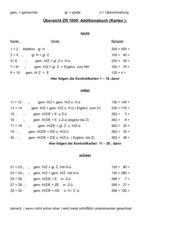 Additionskartei-ZR1000