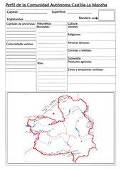 Perfil geográfico de Castilla-La Mancha
