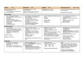 Übersicht ausgewählter pädagogischer Ansätze