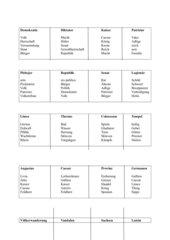 Tabu-Spiel: Römisches Reich