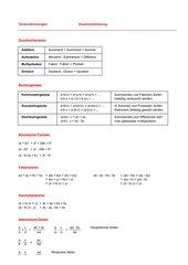Termumformungen: Aufgaben mit Lösung  und Zusammenfassung