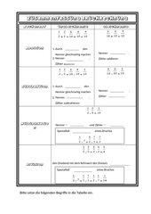 Die 4 Grundrechenarten bei Brüchen (AB)