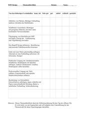 Design: Themenüberblick und Selbsteinschätzung
