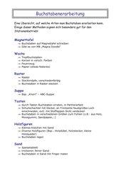 Buchstabenerarbeitung - Sammlung