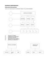 Unterrichtsvorbereitung Grundlagen Büroberufe
