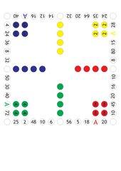 Mensch-ärgere-dich-nicht über das Einmaleins( 2, 4,5,8er-Reihe)