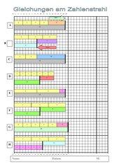 enfache x- Gleichungen mit Längenstreifen