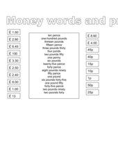 money words and prices