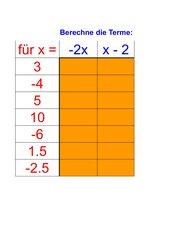 Berechnung von Termen