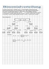 Binomialverteilung + Hypergeometrische Verteilung