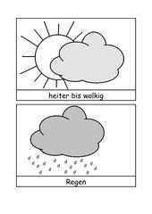 Wetterpictogramme