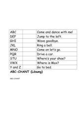 ABC chant