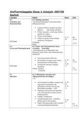 Stoffverteilungsplan 6. Klasse Bayern