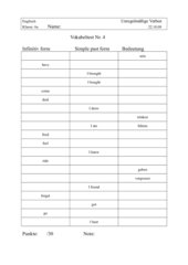 Vokabel Test für die Klasse 6 Hauptschule Unregelmäßige Verben