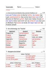 Grammatiktest