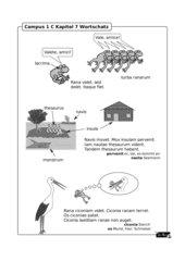 Illustrierte Wortschatzübung zu Campus 1 C Kapitel 7