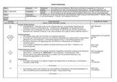 UR-Skizze: Die Umsetzung des Potsdamer Abkommens am Beispiel der Entnazifizierung