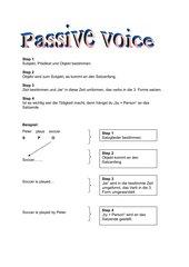passive voice Schritt für Schritt Erklärung