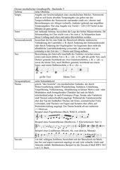 Glossar musikalischer Grundbegriffe - Buchstaben U - Z