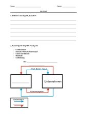 LK Familie und Wirtschaftskreislauf