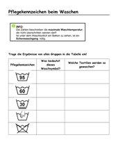 Pflegesymbole im Bezug auf das Waschen von Kleidung