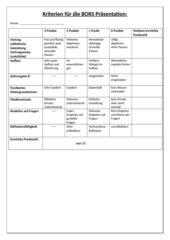 BORS Präsentationskriterien