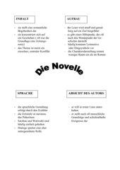 Übersicht zur Novelle