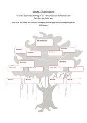 Berufe-Stammbaum
