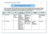 Stoffverteilungsplan  HS Kl. 7 B.-W.