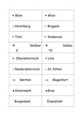 Österreich Bundesländer und Landeshauptstädte
