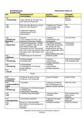 Stundenplanung_Unterricht im Seminarfach_Kommunikation