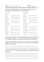Aufgaben zum Faktor c der Exponentialfunktion