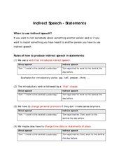 Übersicht/ Erklärung Indirect Speech
