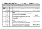 Stoffverteilungsplan Bayern Kunst Jg. 6