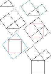 Figuren zum Beweis des Satzes des Pythagoras