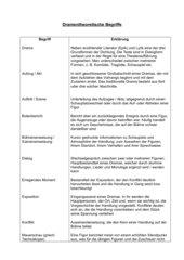 Dramentheorie - Test mit Lösungen 8. Klasse