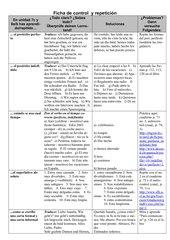 Ficha de control y repetición (Encuentros 1, nueva ed., unidad 7,8)