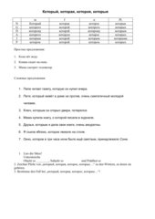 Relativsätze - Grammatik-Übung