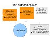 Presentation: Autoren Meinung (bias erkennen)