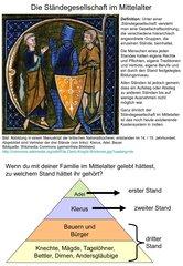 Ständegesellschaft im Mittelalter - zum Ausprobieren -