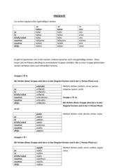 Presente - los verbos regulares e iregulares