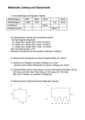 Umfang und Flächeninhalt Rechteck und Quadrat (5. oder 6. Schuljahr)