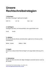 Rechtschreibstrategien: Fresch