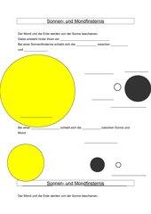 Sonnenfinsternis und Mondfinsternis