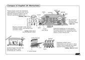 Illustrierte Wortschatzübung zu Campus 1, Ausgabe C, Kapitel 19