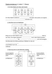 Elektronenleitung und Ionenleitung (Leiter 1. und 2. Klasse)