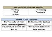 Memo-Spiel / Zuordnungsspiel:  Strukturlegetechnik zum Thema Wetter Klasse 5