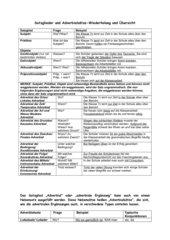 Übersicht  Satzglieder, adverbiale Ergänzungen und Adverbialsätze