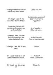 Lernkarten zur Wiederholung der Redemittel TE 1 L1-2 / Réalités L1-2