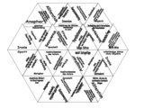 Sprachliche Mittel Sprachmittel Rätsel Spiel TRIGOMINO